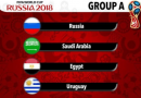 World Cup Group A Preview